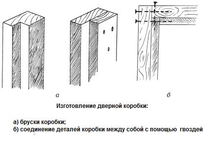 Коробка для двери своими руками из дерева 5