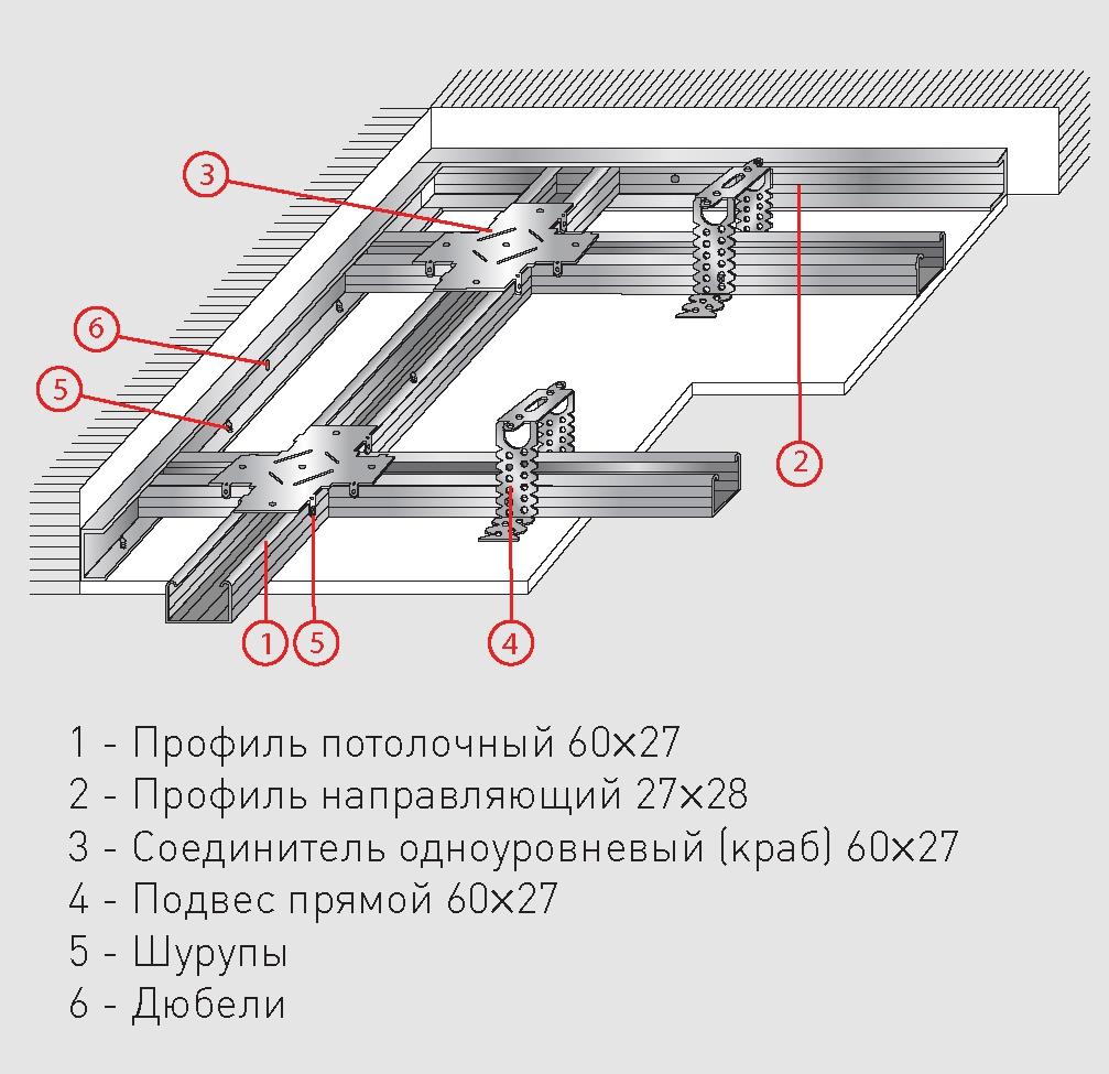 Scheme of gypsum plasterboard ceiling frame